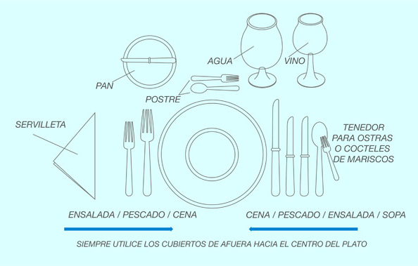 Como decorar una mesa compartimos un brunch for Como colocar los cubiertos en la mesa